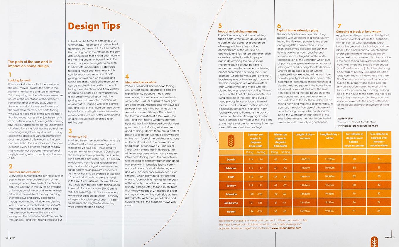 magazine spread from original the sun article